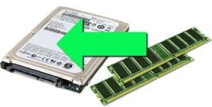 RAM vs SWAP