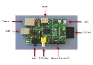 Raspberry Pi - Prima installazione