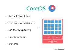 CoreOS Docker Cluster