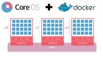 CoreOS new Cloud System